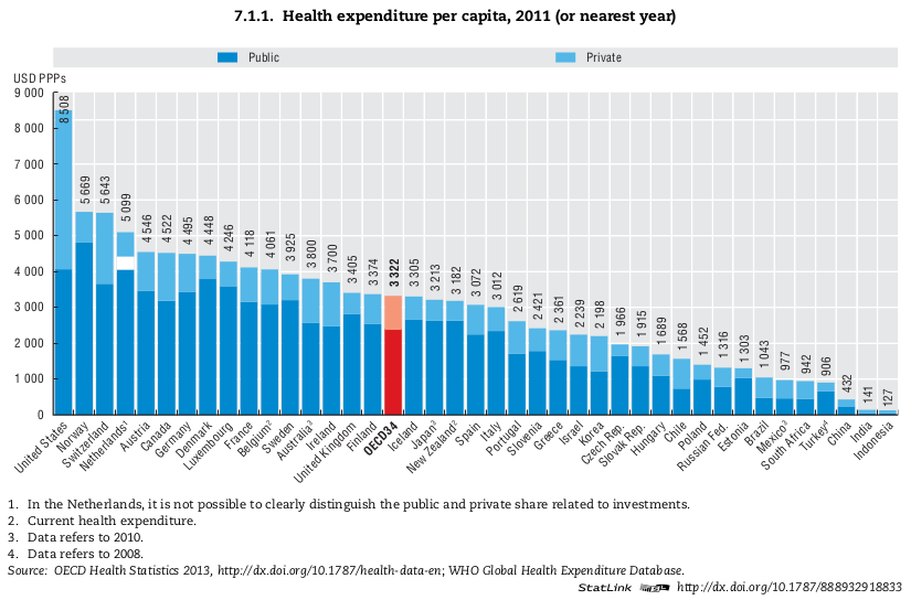 Health Care Cost In Mexico