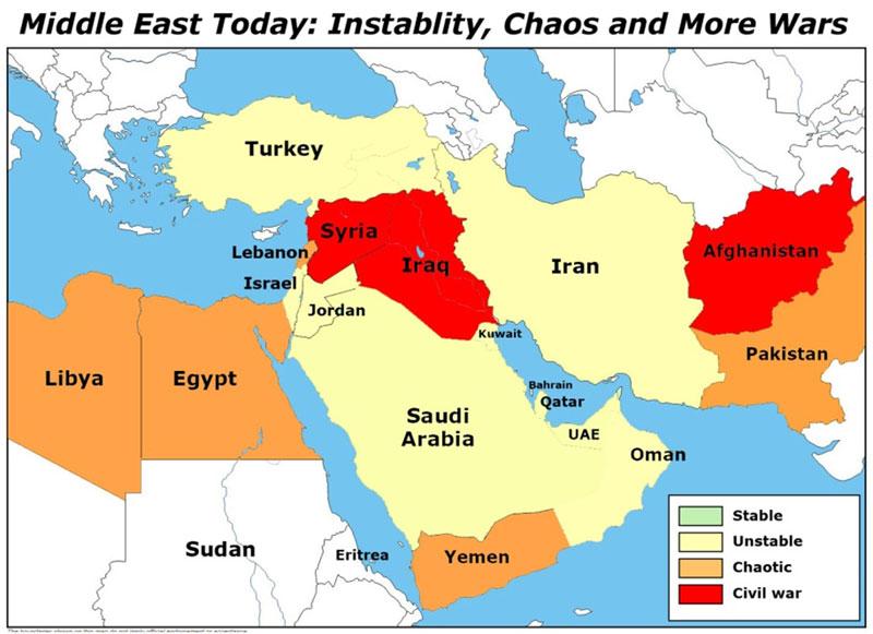 Blog Postponing World War III