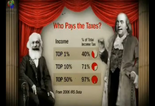 Benjamin Franklin vs. Karl Marx on Taxes